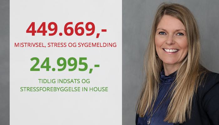 Tidlig indsats og stressforebyggelse i virksomheden Coachingzonen
